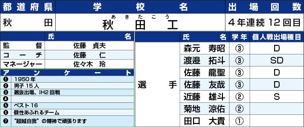 17IH_Web_M006