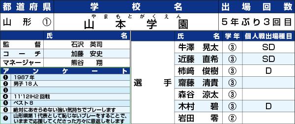 17IH_Web_M007