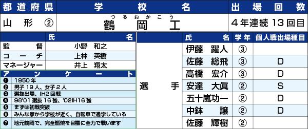 17IH_Web_M008