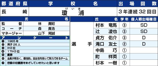 17IH_Web_M045