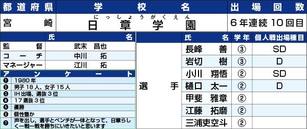 17IH_Web_M048