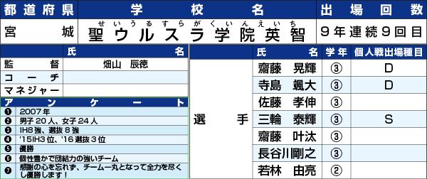 17IH_Web_M005