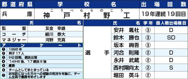 17IH_Web_M031