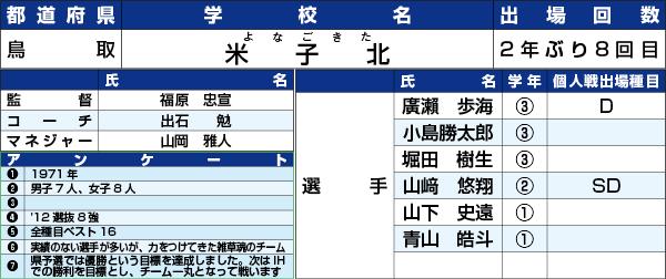 17IH_Web_M034