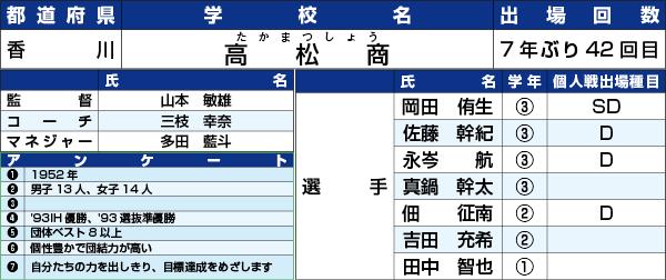 17IH_Web_M040