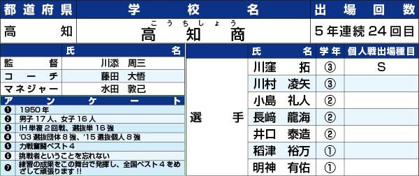 17IH_Web_M042