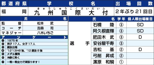 17IH_Web_M043