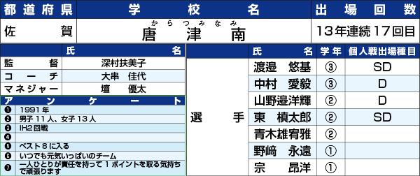 17IH_Web_M044