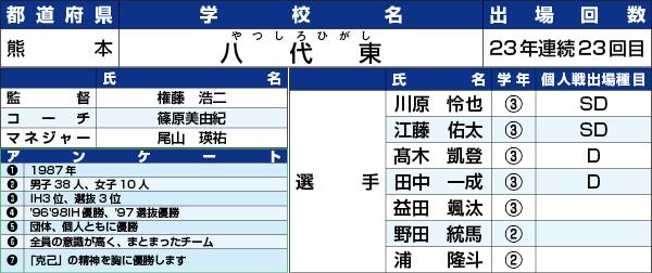 17IH_Web_M046